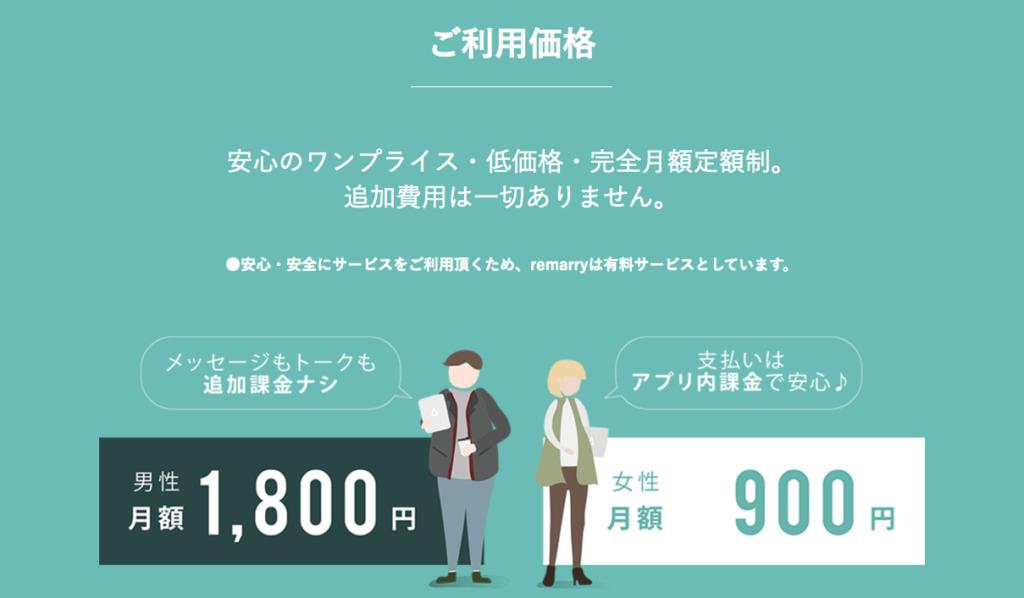 リマリー公式サイト_利用料金