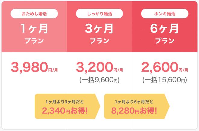 婚活アプリ「ブライダルネット」のお得なキャンペーン情報