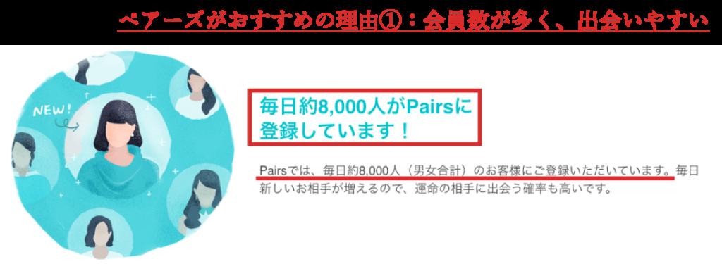 マッチングアプリ「ペアーズ(Pairs)」がおすすめの理由①:会員数が多い