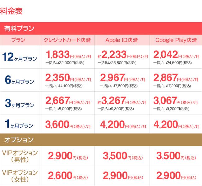 人気マッチングアプリ「with(ウィズ)」の料金プラン