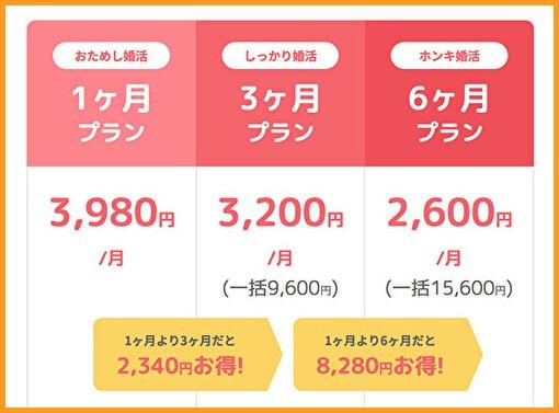 ブライダルネット キャンペーン・クーポン情報【料金プラン】