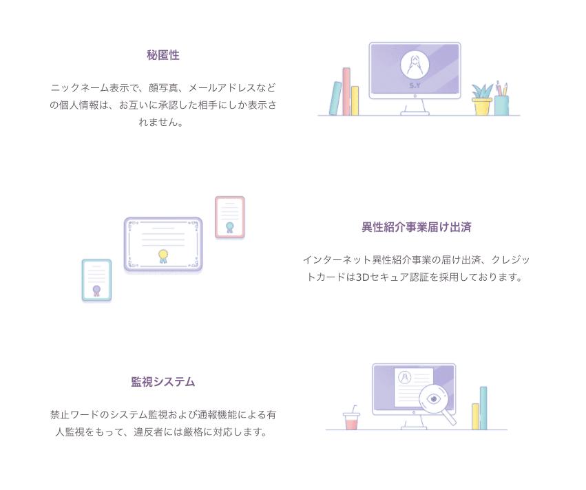 マッチングアプリ「D-AI」の安全のための取り組み