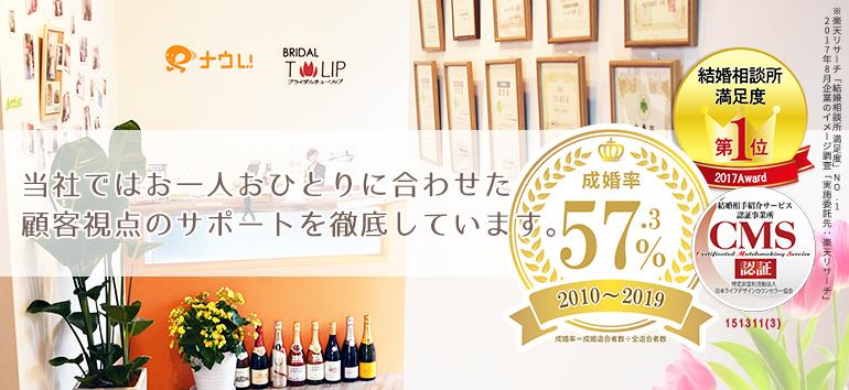 東京にある結婚相談所「Bridalチューリップ」の公式サイトキャプチャ